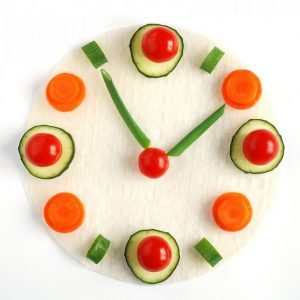 Changer son alimentation prend du temps